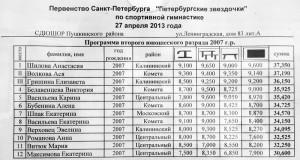 Программа второго юношеского разряда 2007 год.