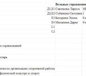 """""""Первенство Санкт-Петербурга 2013""""."""