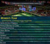 Спортивная гимнастика рио 2016 женщины квалификация.